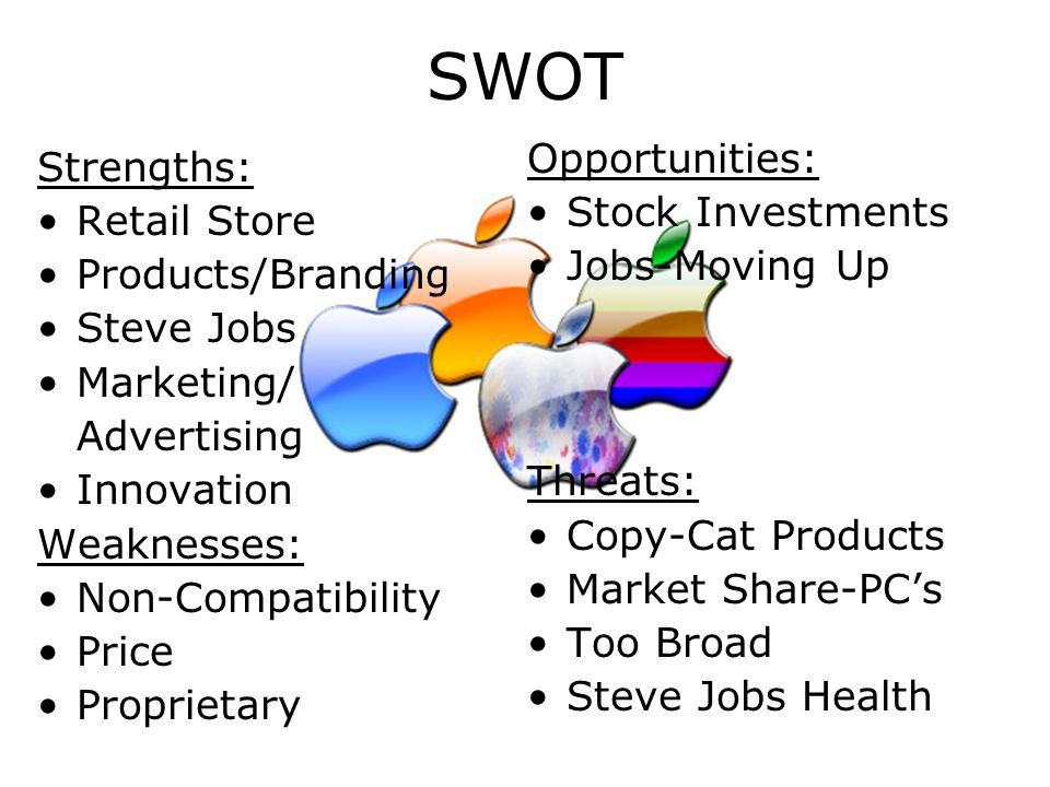 SWOT Strengths: Retail Store Products/Branding Steve Jobs Marketing/ Advertising Innovation Weaknesses: Non-Compatibility Price Proprietary Opportunit