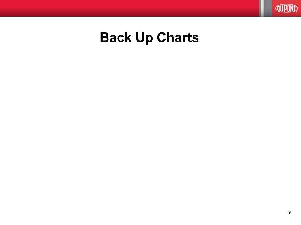19 Back Up Charts