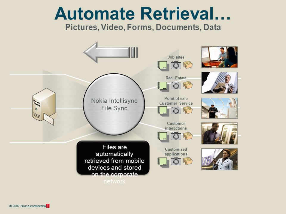 © 2007 Nokia confidential Automate Retrieval… Files are automatically retrieved from mobile devices and stored on the corporate network Nokia Intellisync File Sync Pictures, Video, Forms, Documents, Data Customer interactions Point-of-sale Customer Service Real Estate Job sites Customized applications