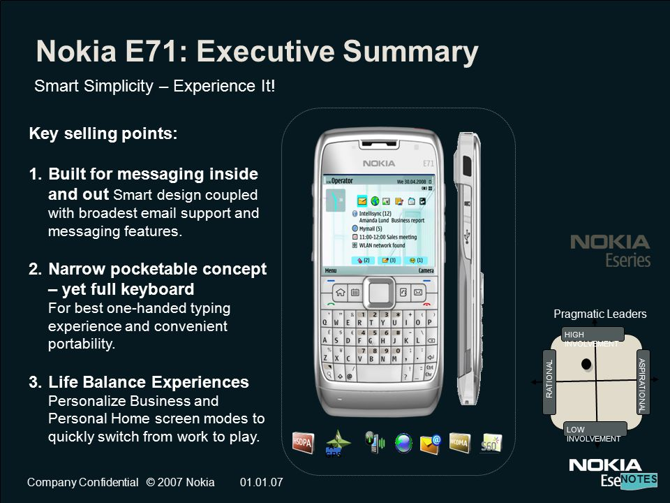 Company Confidential © 2007 Nokia01.01.07 Nokia E71: Executive Summary Key selling points: 1.Built for messaging inside and out Smart design coupled w