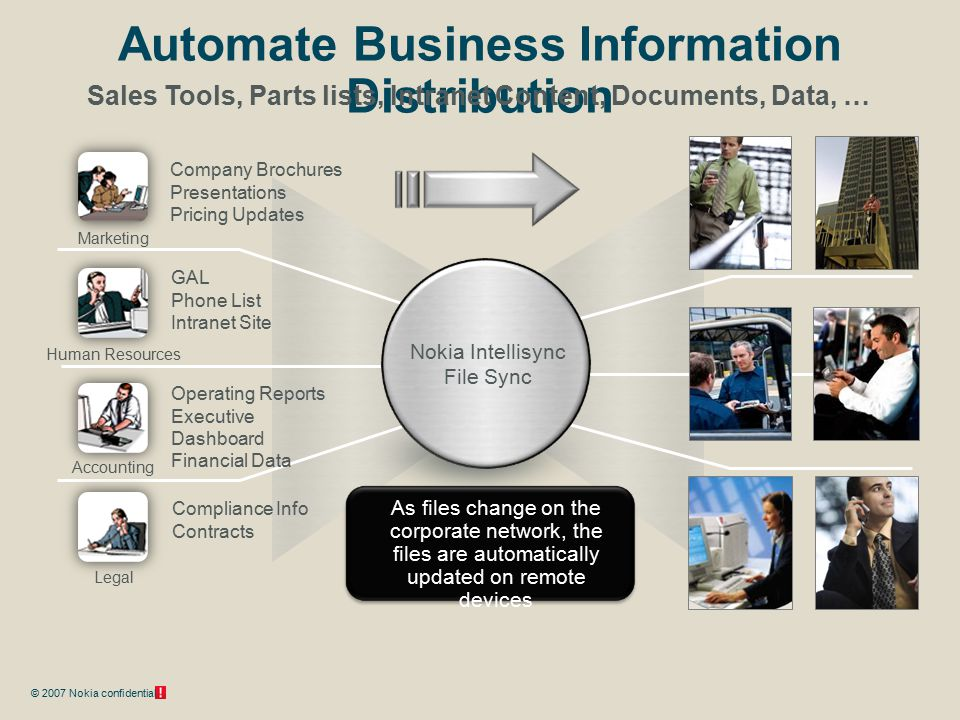 © 2007 Nokia confidential Automate Business Information Distribution As files change on the corporate network, the files are automatically updated on