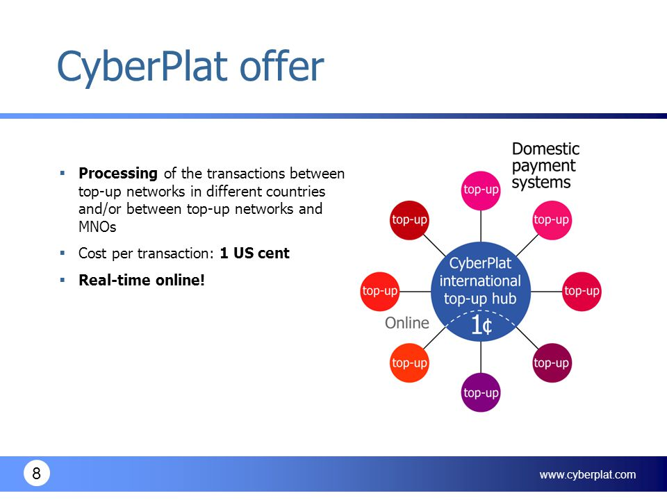 www.cyberplat.com 8 CyberPlat offer  Processing of the transactions between top-up networks in different countries and/or between top-up networks and