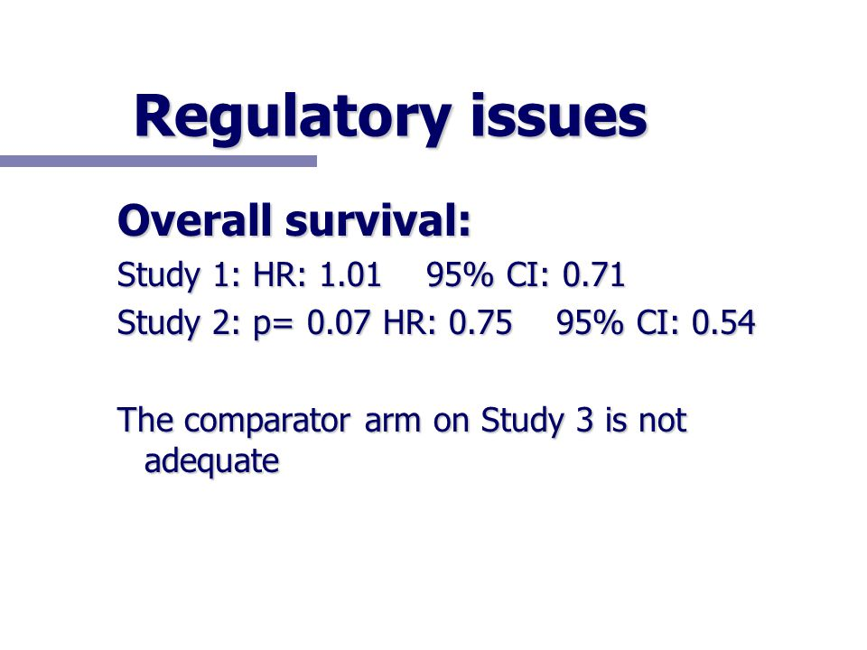 Regulatory issues Overall survival: Study 1: HR: 1.01 95% CI: 0.71 Study 2: p= 0.07 HR: 0.75 95% CI: 0.54 The comparator arm on Study 3 is not adequate