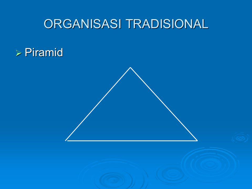 ORGANISASI TRADISIONAL  Perancangan & keputusan dibuat di atas hirarki.