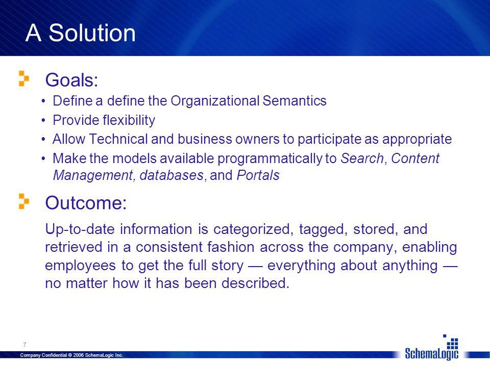 Company Confidential © 2006 SchemaLogic Inc. A Solution Goals: Define a define the Organizational Semantics Provide flexibility Allow Technical and bu