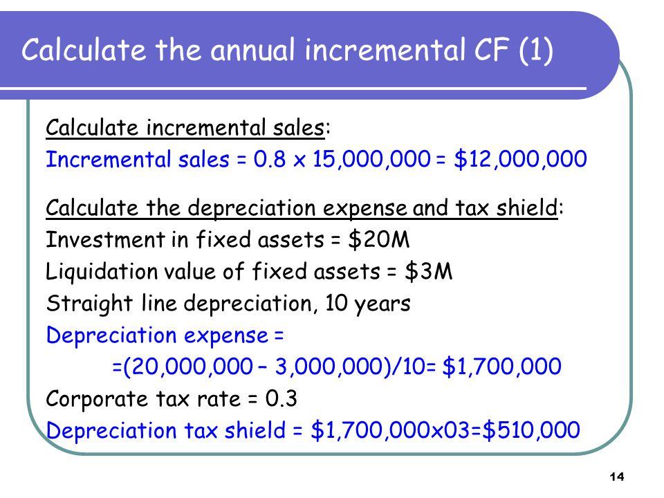14 Calculate the annual incremental CF (1) Calculate incremental sales: Incremental sales = 0.8 x 15,000,000 = $12,000,000 Calculate the depreciation