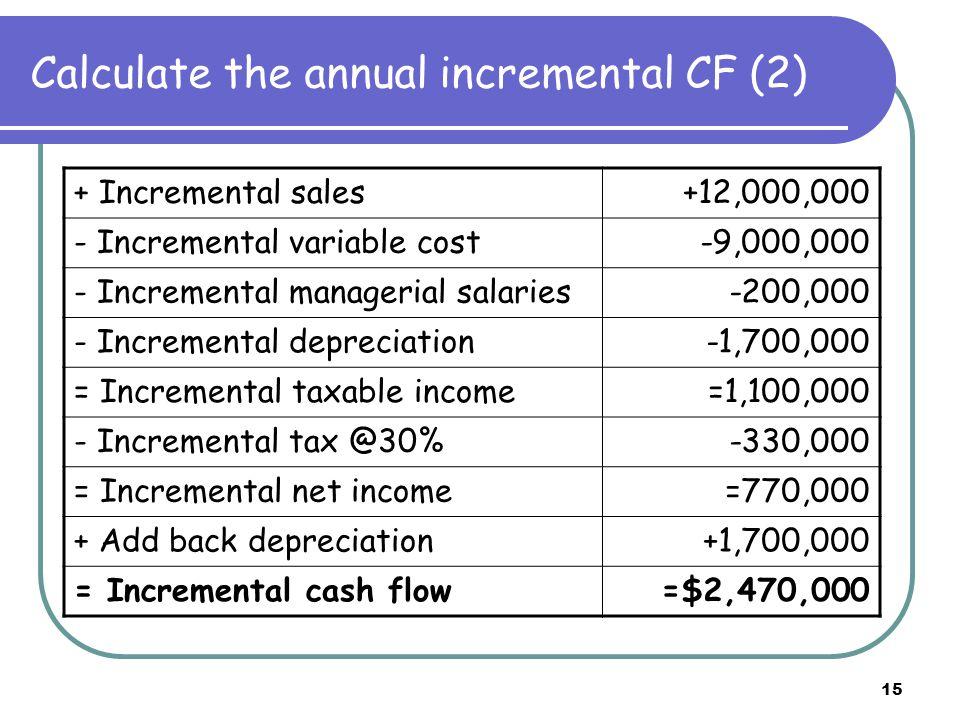 15 Calculate the annual incremental CF (2) + Incremental sales+12,000,000 - Incremental variable cost-9,000,000 - Incremental managerial salaries-200,