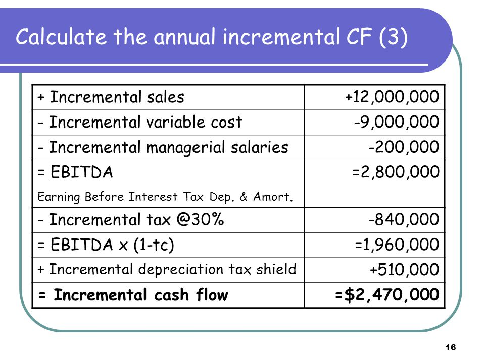 16 Calculate the annual incremental CF (3) + Incremental sales+12,000,000 - Incremental variable cost-9,000,000 - Incremental managerial salaries-200,000 = EBITDA Earning Before Interest Tax Dep.