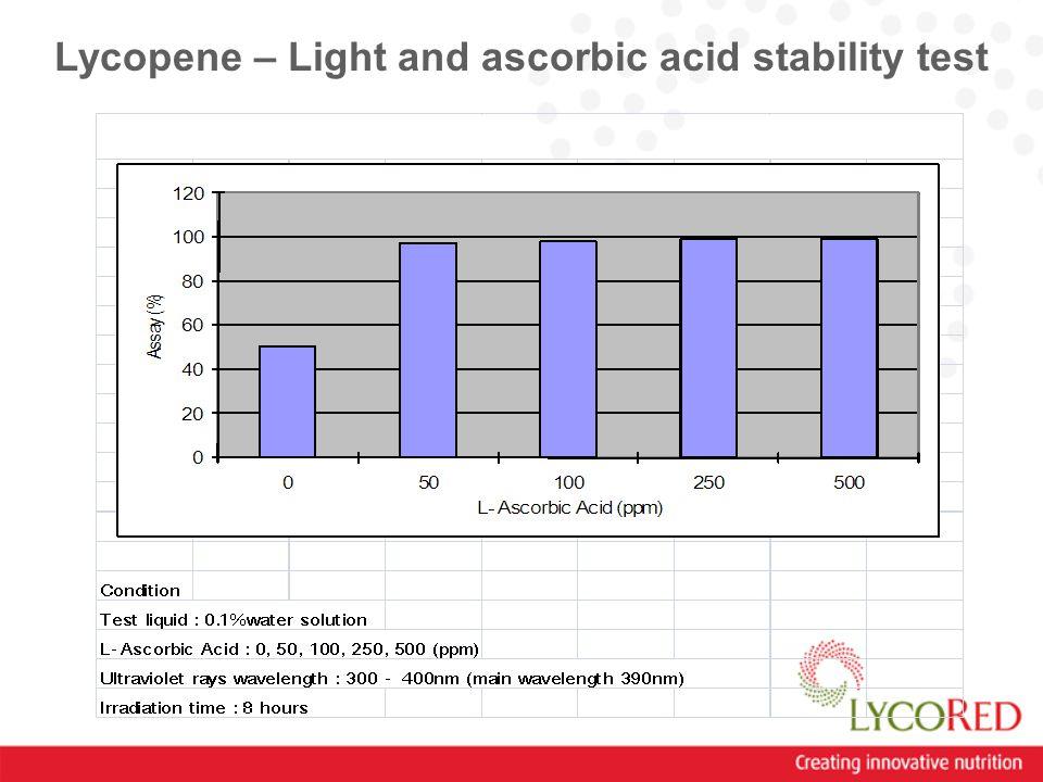 Lycopene – Light and ascorbic acid stability test