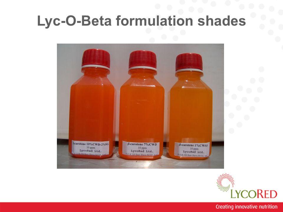 Lyc-O-Beta formulation shades
