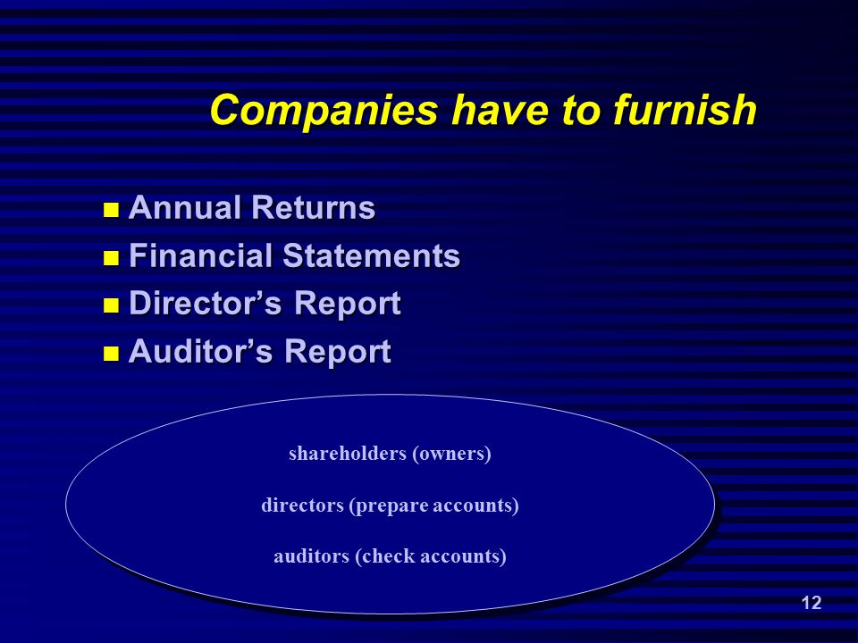 12 Companies have to furnish Annual Returns Annual Returns Financial Statements Financial Statements Director's Report Director's Report Auditor's Report Auditor's Report shareholders (owners) directors (prepare accounts) auditors (check accounts) shareholders (owners) directors (prepare accounts) auditors (check accounts)