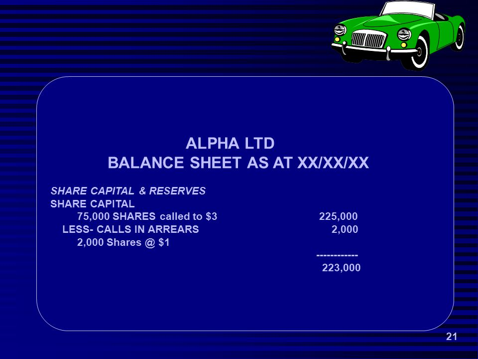 21 ALPHA LTD BALANCE SHEET AS AT XX/XX/XX SHARE CAPITAL & RESERVES SHARE CAPITAL 75,000 SHARES called to $3 225,000 LESS- CALLS IN ARREARS 2,000 2,000 Shares @ $1 ------------ 223,000