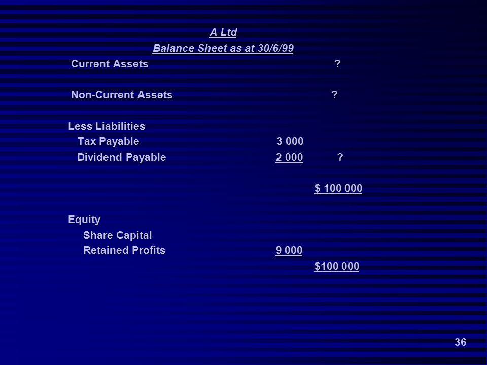 36 A Ltd Balance Sheet as at 30/6/99 Current Assets .