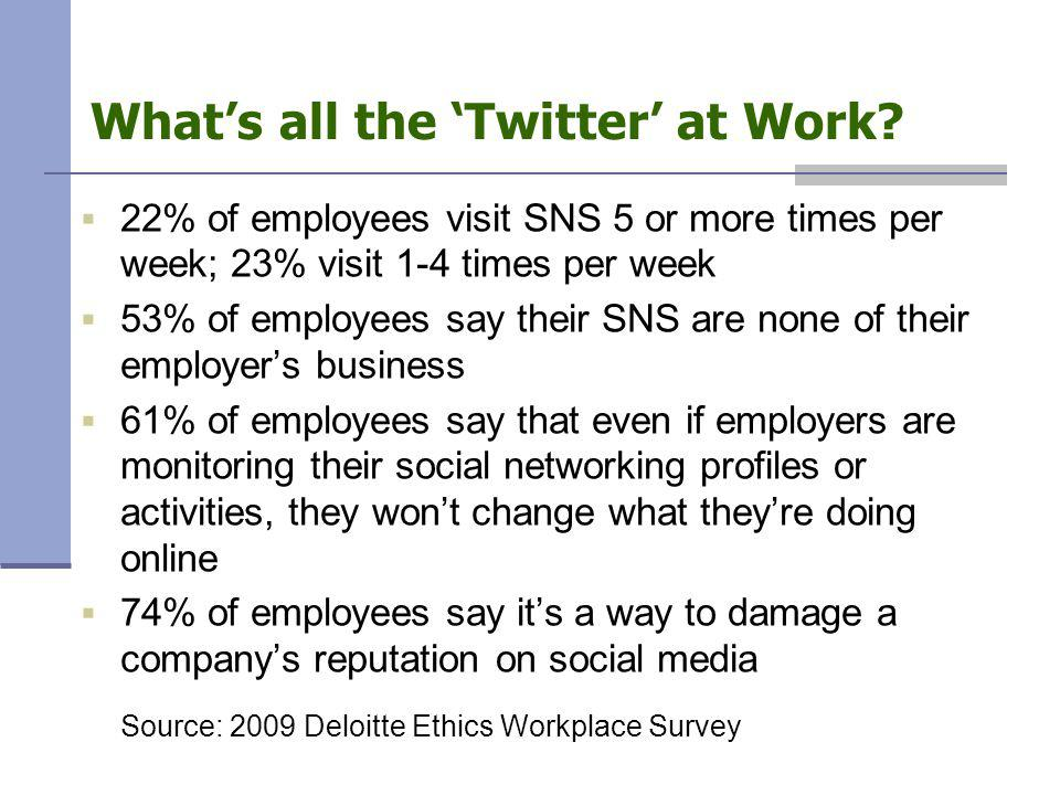 What's all the 'Twitter' at Work.