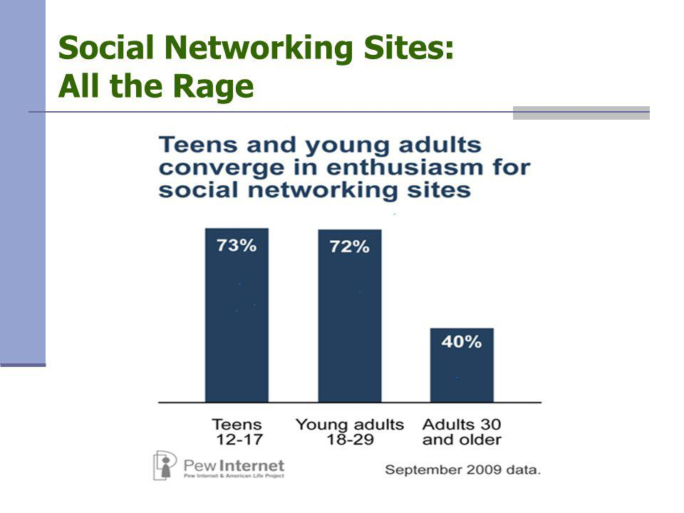 Social Networking Sites: All the Rage