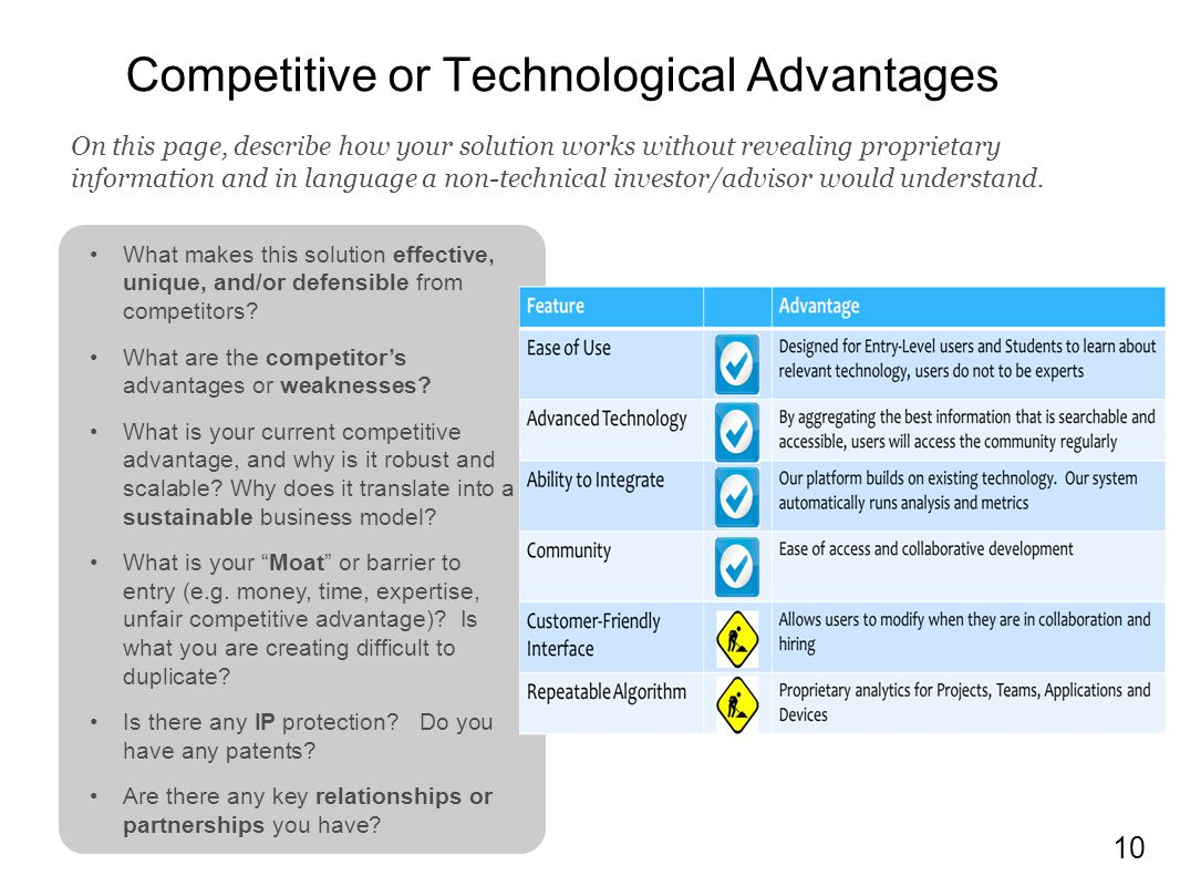 10 Competitive or Technological Advantages What makes this solution effective, unique, and/or defensible from competitors.
