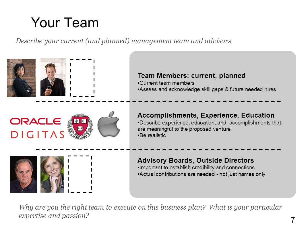 7 Your Team Describe your current (and planned) management team and advisors Why are you the right team to execute on this business plan.