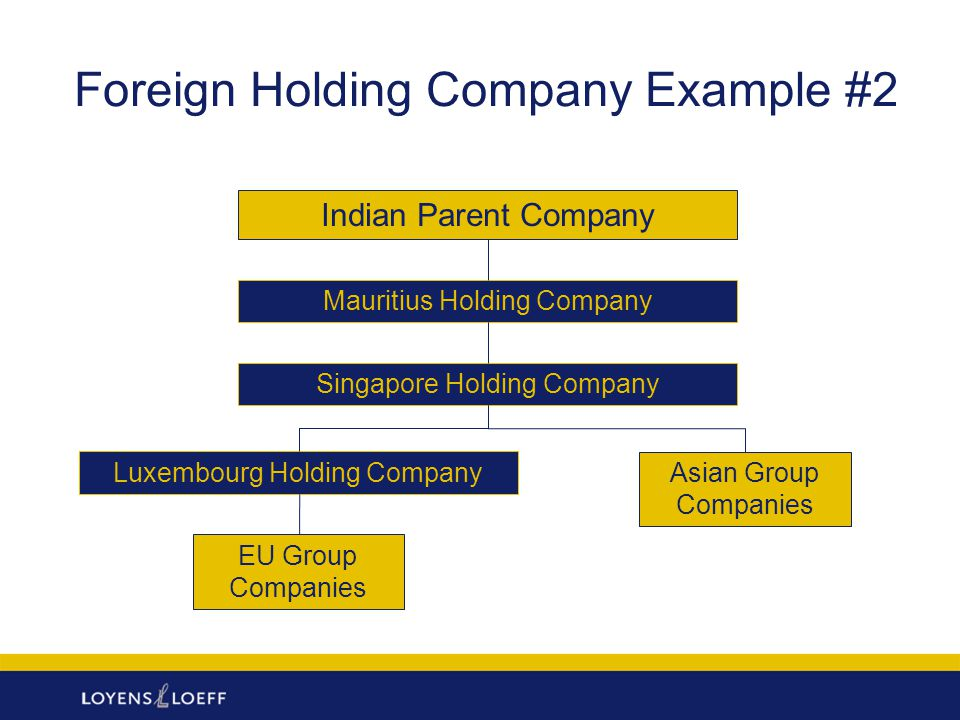 Foreign Holding Company Example #2 Indian Parent Company Luxembourg Holding Company EU Group Companies Asian Group Companies Mauritius Holding Company