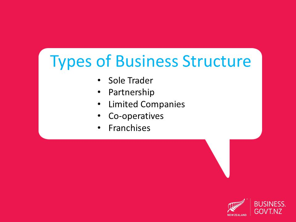 Worker Co-operatives… …Are owned by the whole workforce …Everyone has a say in the business