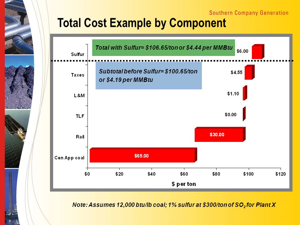Note: Assumes 12,000 btu/lb coal; 1% sulfur at $300/ton of SO 2 for Plant X Subtotal before Sulfur= $100.65/ton or $4.19 per MMBtu Total with Sulfur= $106.65/ton or $4.44 per MMBtu Total Cost Example by Component