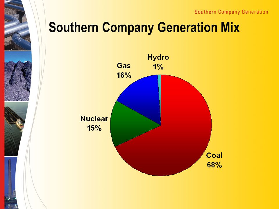 Southern Company Generation Mix