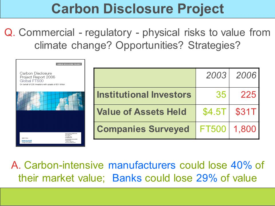 Carbon Disclosure Project Q. Commercial - regulatory - physical risks to value from climate change? Opportunities? Strategies? A. Carbon-intensive man