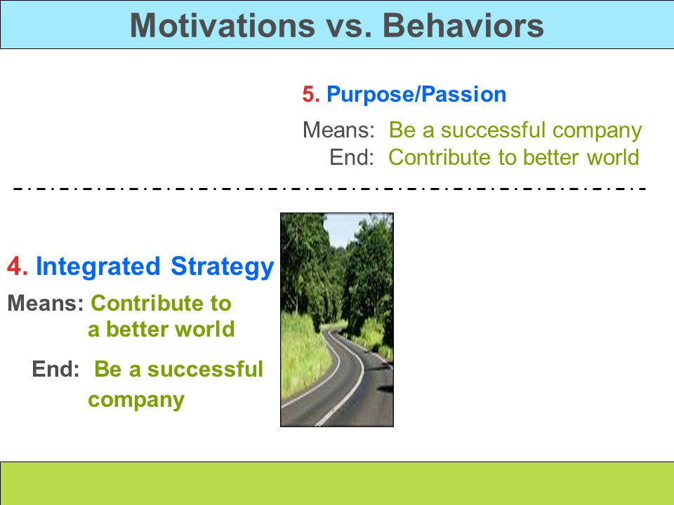5.Purpose/Passion Values-driven founder / CEO 4. Integrated Strategy Enhanced business value 3.