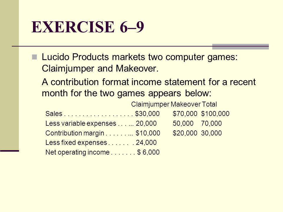EXERCISE 6–9 Lucido Products markets two computer games: Claimjumper and Makeover.