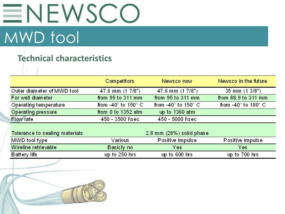MWD tool Technical characteristics