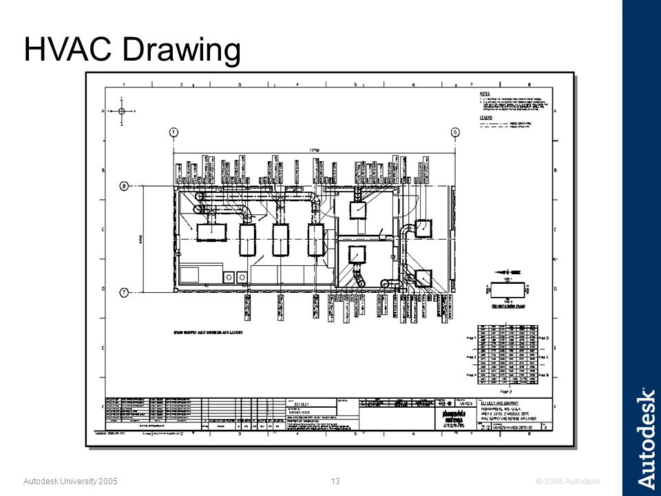 © 2005 Autodesk13 Autodesk University 2005 HVAC Drawing