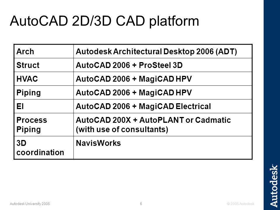 © 2005 Autodesk7 Autodesk University 2005 AutoCAD as 3D CAD platform