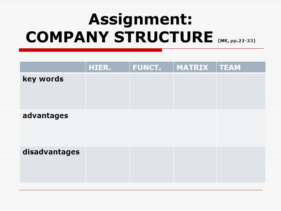 Assignment: COMPANY STRUCTURE (MK, pp.22-23) HIER.FUNCT.MATRIXTEAM key words advantages disadvantages