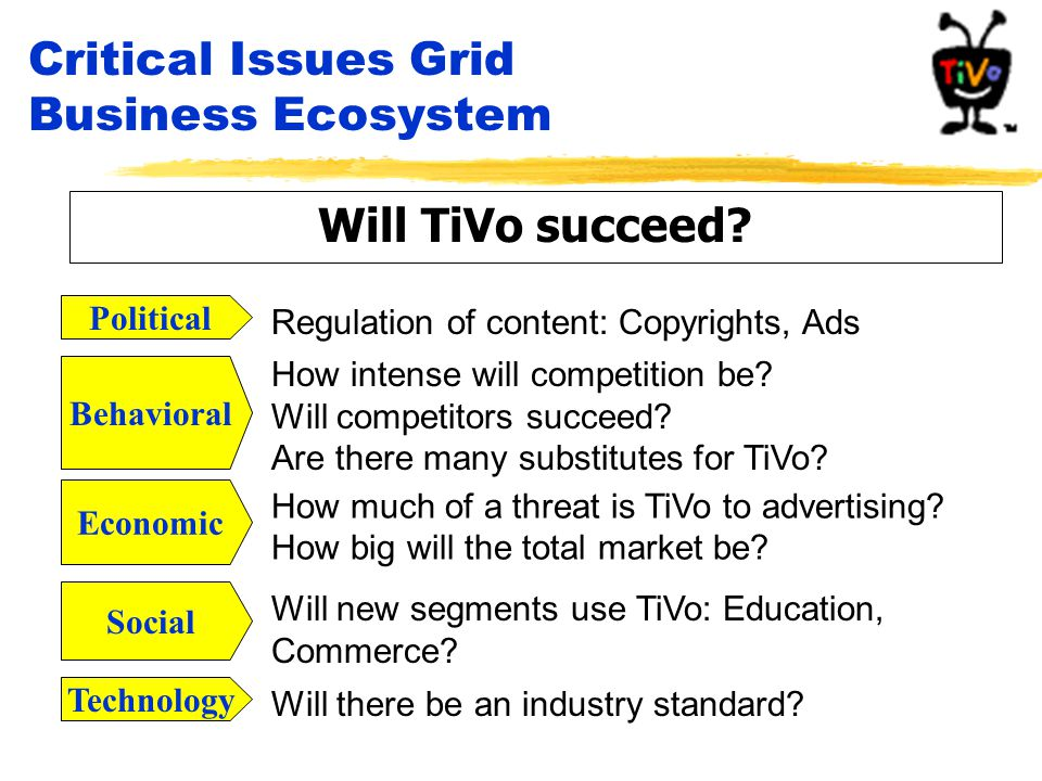 Critical Issues Grid Business Ecosystem Will TiVo succeed.