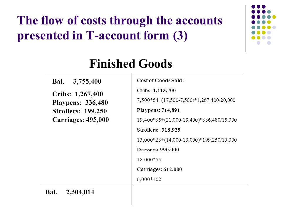 The flow of costs through the accounts presented in T-account form (3) Bal.