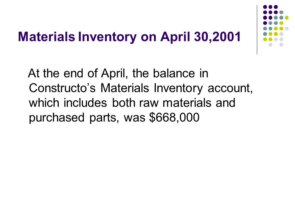 Materials Inventory on April 30,2001 At the end of April, the balance in Constructo's Materials Inventory account, which includes both raw materials and purchased parts, was $668,000