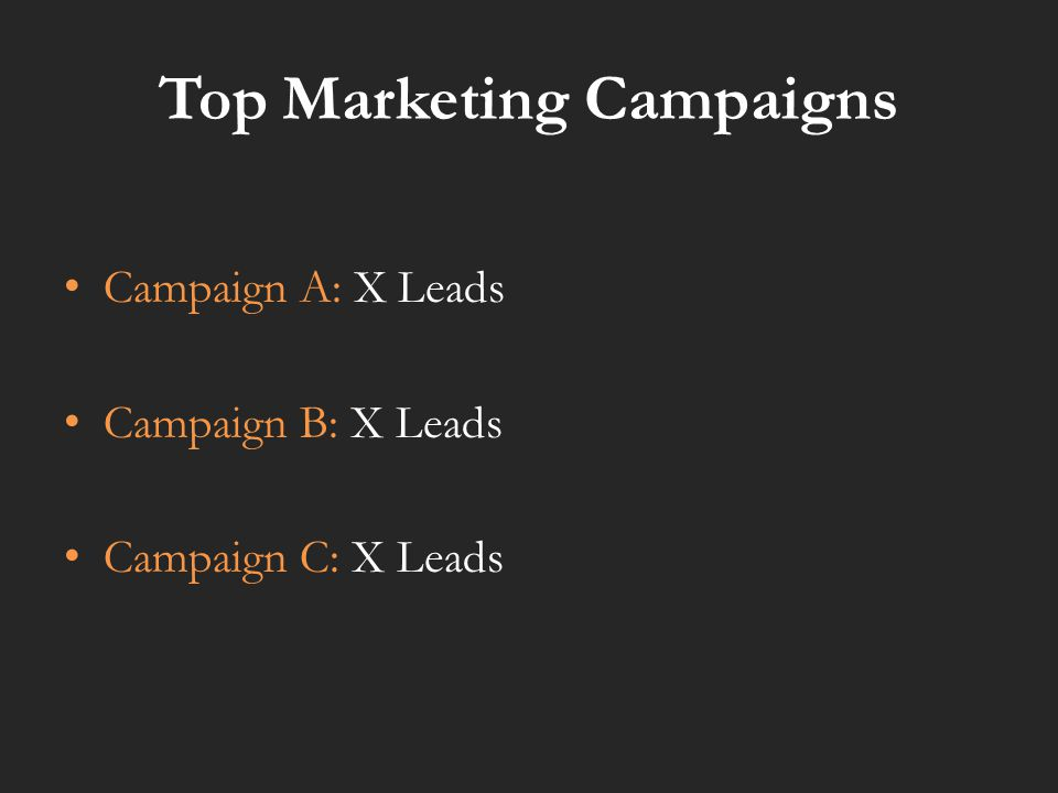 Top Marketing Campaigns Campaign A: X Leads Campaign B: X Leads Campaign C: X Leads