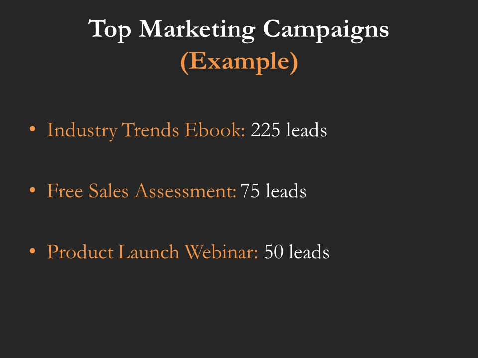 Top Marketing Campaigns (Example) Industry Trends Ebook: 225 leads Free Sales Assessment: 75 leads Product Launch Webinar: 50 leads