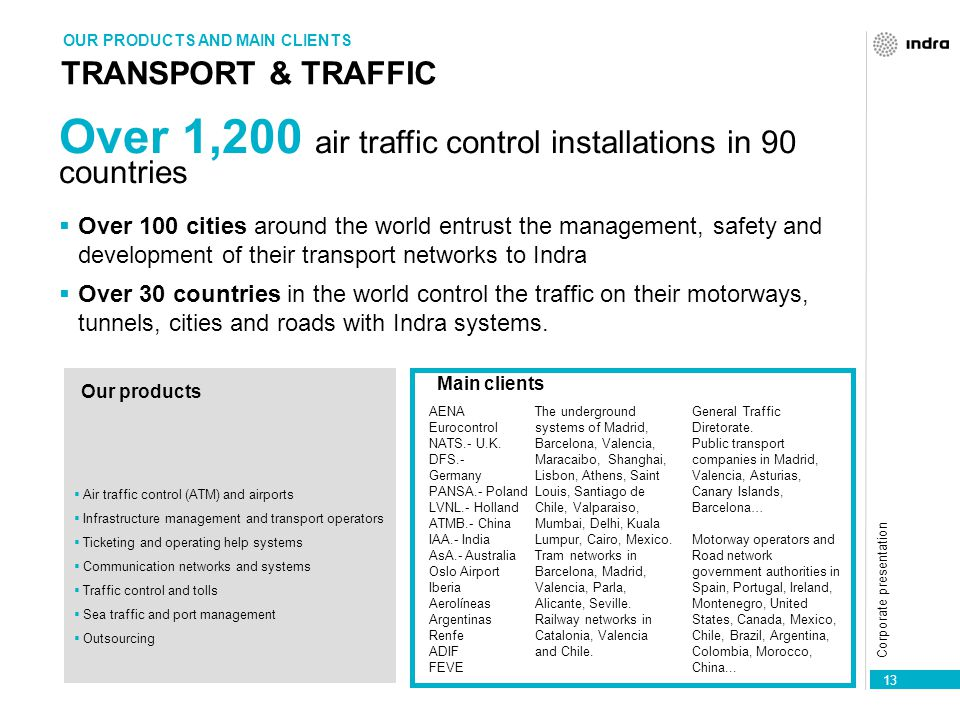 Corporate presentation 13 TRANSPORT & TRAFFIC OUR PRODUCTS AND MAIN CLIENTS Over 1,200 air traffic control installations in 90 countries AENA Eurocontrol NATS.- U.K.