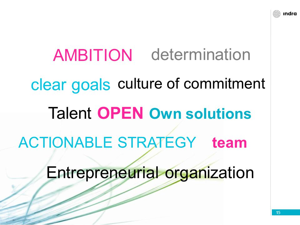 15 determination AMBITION culture of commitment clear goals ACTIONABLE STRATEGY Entrepreneurial organization Talent OPEN Own solutions team