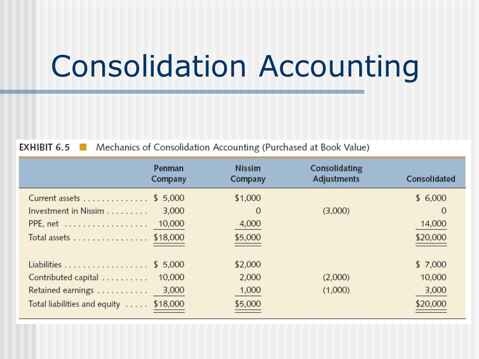 Consolidation Accounting