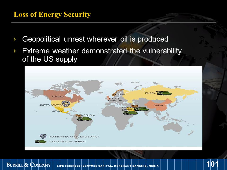 101 Loss of Energy Security Geopolitical unrest wherever oil is produced Extreme weather demonstrated the vulnerability of the US supply