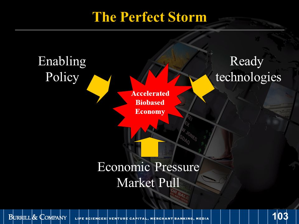 103 The Perfect Storm Accelerated Biobased Economy Enabling Policy Economic Pressure Market Pull Ready technologies