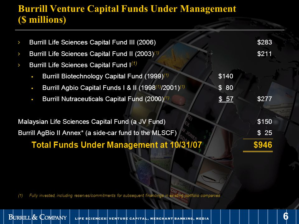 6 Burrill Life Sciences Capital Fund III (2006)$283 Burrill Life Sciences Capital Fund II (2003) (1) $211 Burrill Life Sciences Capital Fund I (1)  Burrill Biotechnology Capital Fund (1999) (1) $140  Burrill Agbio Capital Funds I & II (1998 (1) /2001) (1) $ 80  Burrill Nutraceuticals Capital Fund (2000) (1) $ 57$277 Malaysian Life Sciences Capital Fund (a JV Fund)$150 Burrill AgBio II Annex* (a side-car fund to the MLSCF)$ 25 Total Funds Under Management at 10/31/07$946 (1)Fully invested, including reserves/commitments for subsequent financings in existing portfolio companies Burrill Venture Capital Funds Under Management ($ millions)