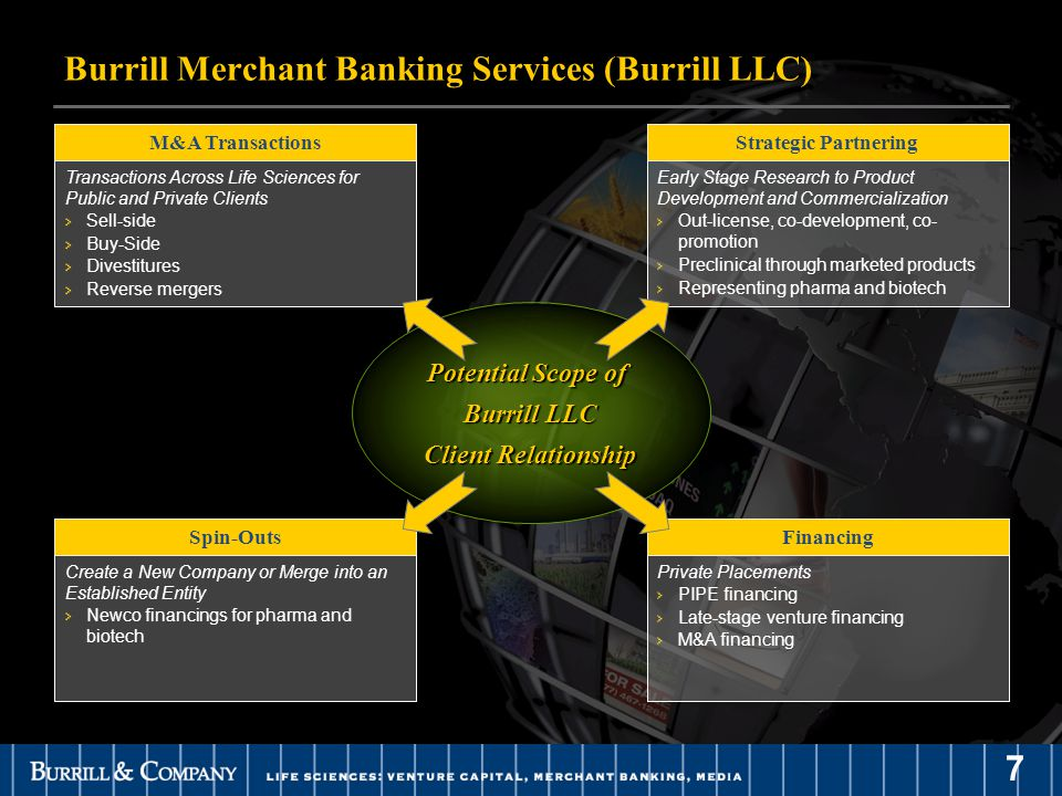 7 Burrill Merchant Banking Services (Burrill LLC) Potential Scope of Burrill LLC Client Relationship Transactions Across Life Sciences for Public and Private Clients Sell-side Buy-Side Divestitures Reverse mergers M&A Transactions Early Stage Research to Product Development and Commercialization Out-license, co-development, co- promotion Preclinical through marketed products Representing pharma and biotech Strategic Partnering Create a New Company or Merge into an Established Entity Newco financings for pharma and biotech Spin-Outs Private Placements PIPE financing Late-stage venture financing M&A financing Financing
