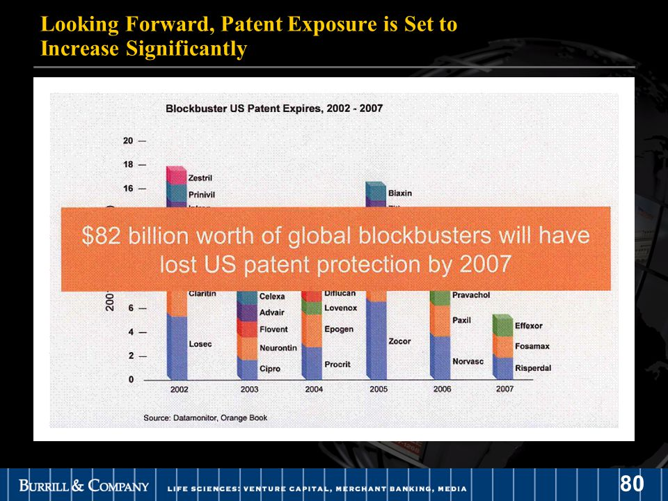 80 Looking Forward, Patent Exposure is Set to Increase Significantly