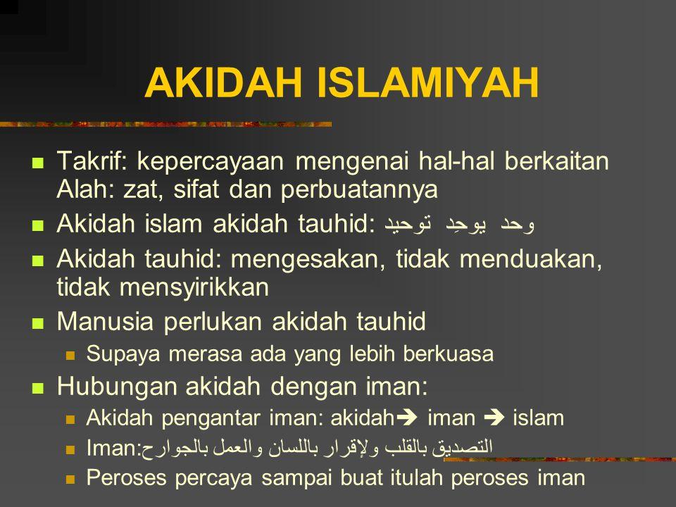 AKIDAH ISLAMIYAH Takrif: kepercayaan mengenai hal-hal berkaitan Alah: zat, sifat dan perbuatannya Akidah islam akidah tauhid: وحد يوحِد توحيد Akidah t
