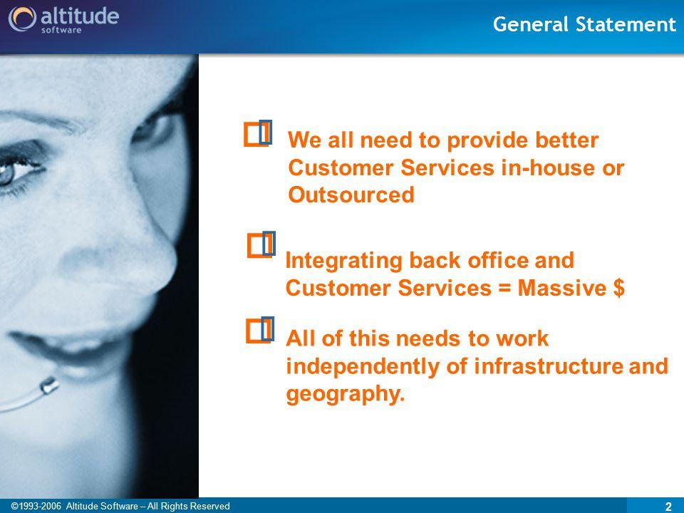13 ©1993-2006 Altitude Software – All Rights Reserved Wide Network of Platform Partners Established Technology Partnerships