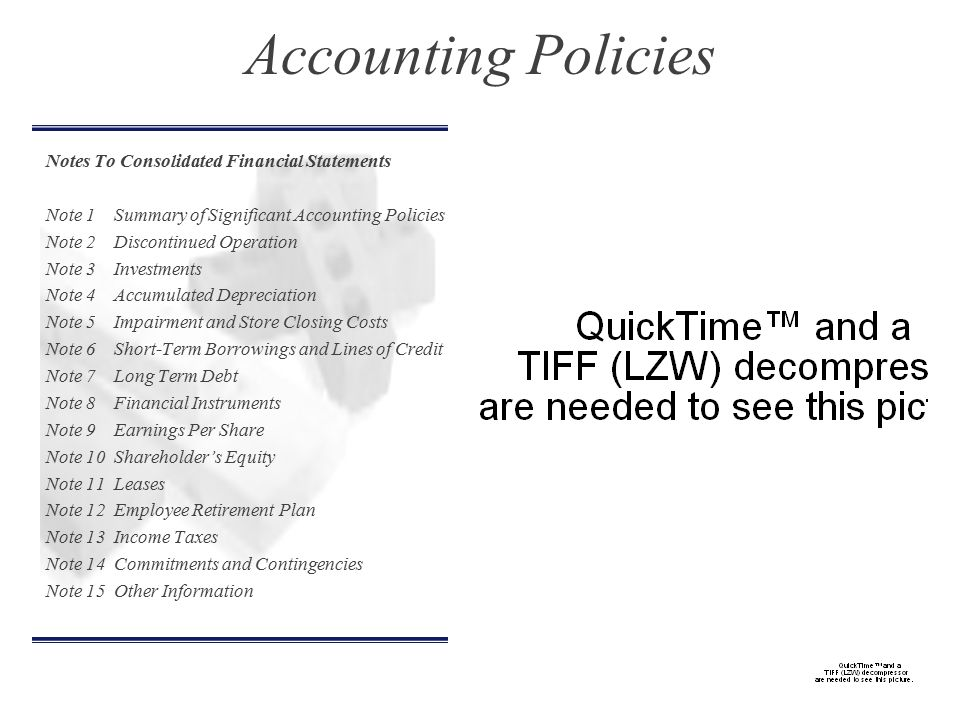 Notes To Consolidated Financial Statements Note 1 Summary of Significant Accounting Policies Note 2 Discontinued Operation Note 3 Investments Note 4 Accumulated Depreciation Note 5 Impairment and Store Closing Costs Note 6 Short-Term Borrowings and Lines of Credit Note 7 Long Term Debt Note 8 Financial Instruments Note 9 Earnings Per Share Note 10 Shareholder's Equity Note 11 Leases Note 12 Employee Retirement Plan Note 13 Income Taxes Note 14 Commitments and Contingencies Note 15 Other Information Accounting Policies