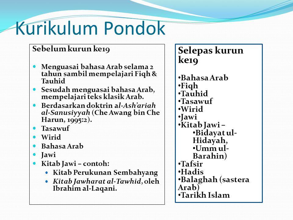 Kurikulum Pondok Sebelum kurun ke19 Menguasai bahasa Arab selama 2 tahun sambil mempelajari Fiqh & Tauhid Sesudah menguasai bahasa Arab, mempelajari teks klasik Arab.