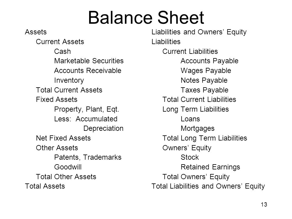 13 Balance Sheet Assets Current Assets Cash Marketable Securities Accounts Receivable Inventory Total Current Assets Fixed Assets Property, Plant, Eqt